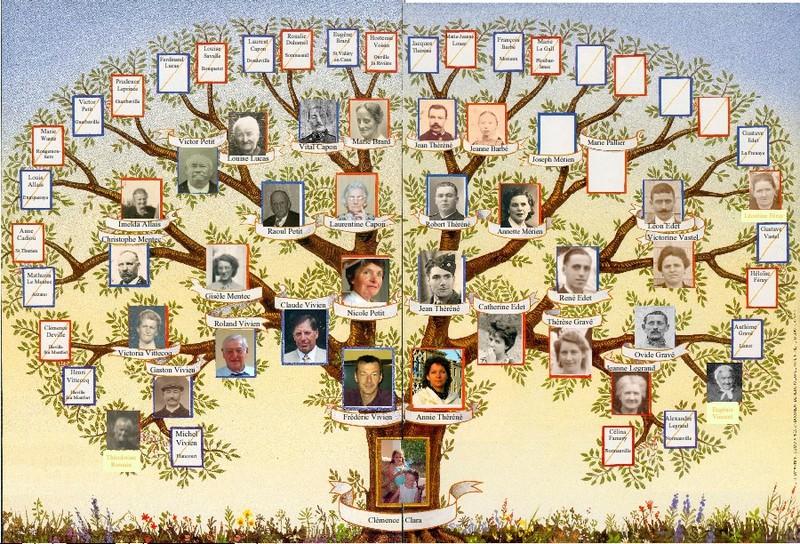 2013 novembre atelier d criture de la maison du livre nc - Arbre genealogique avec photo ...